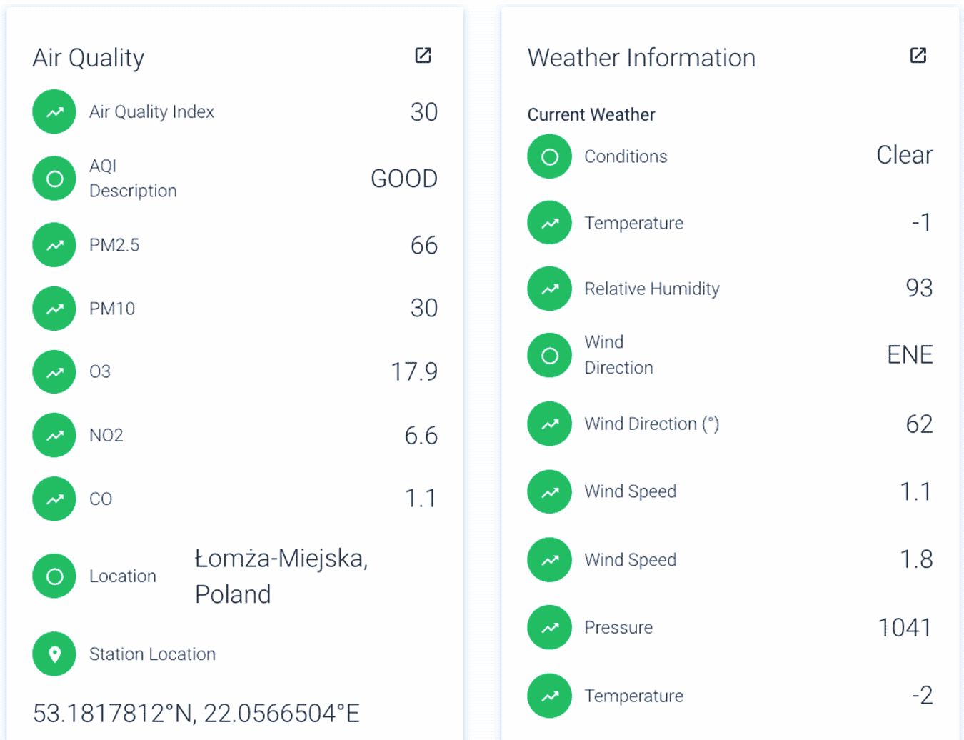 Connectorio device data capture